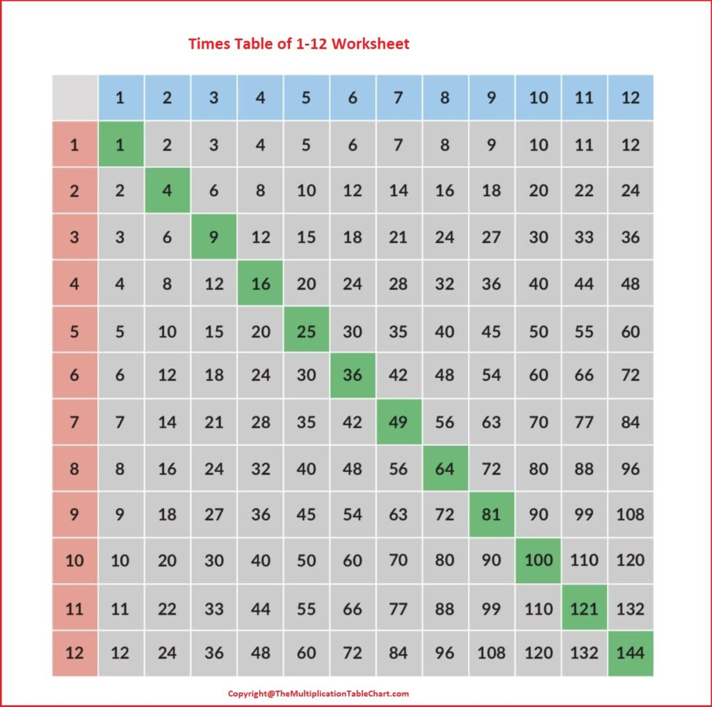 Times Table of 1-12 WorkSheet