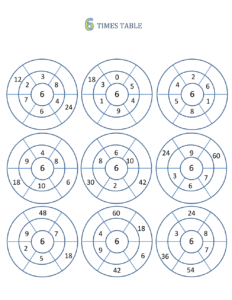6 Times Table Games