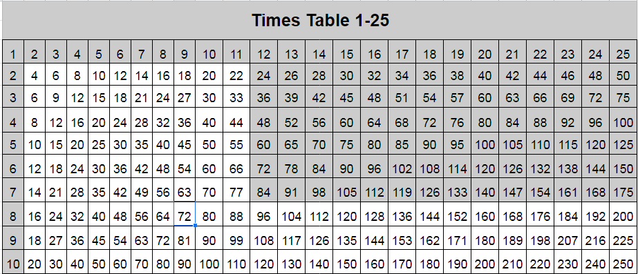 Time Table 1 To 25